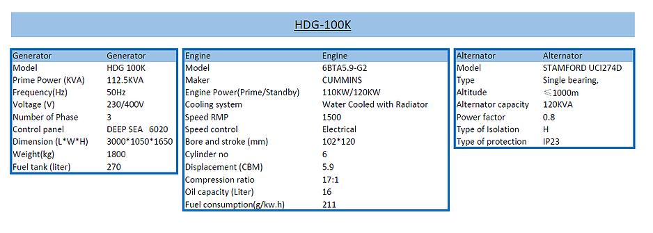 DIMENSION - HDG 100K