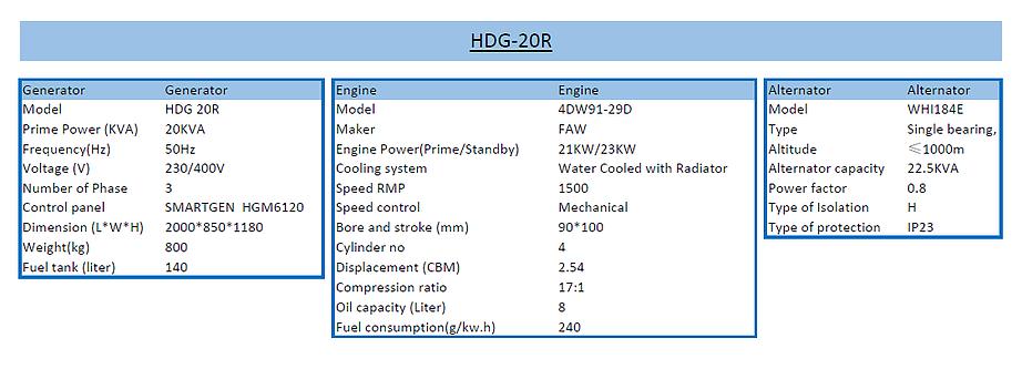 DIMENSION - HDG 20R