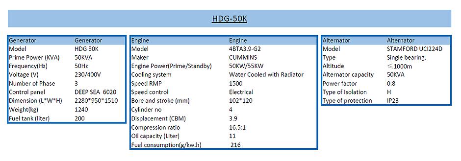 DIMENSION - HDG 50K